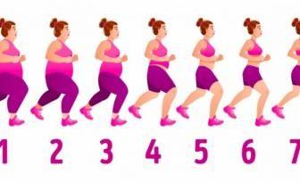 Comment maigrir des bras ? - gestinfo.fr