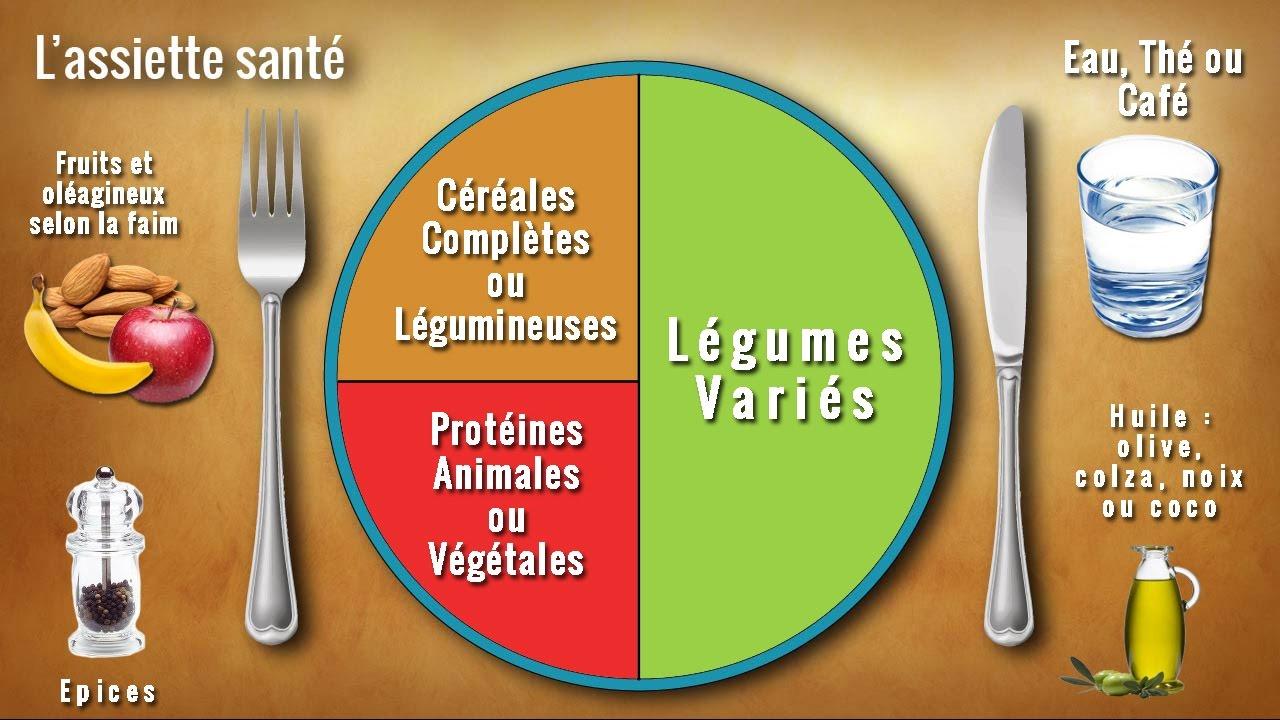 Menu pour maigrir : conseils et idées de menus pour maigrir