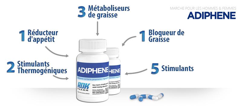 métaboliseur des graisses perdre du poids naturellement effets secondaires