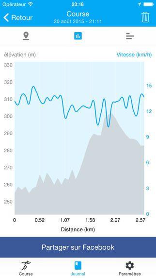 application graphique de perte de poids ipad