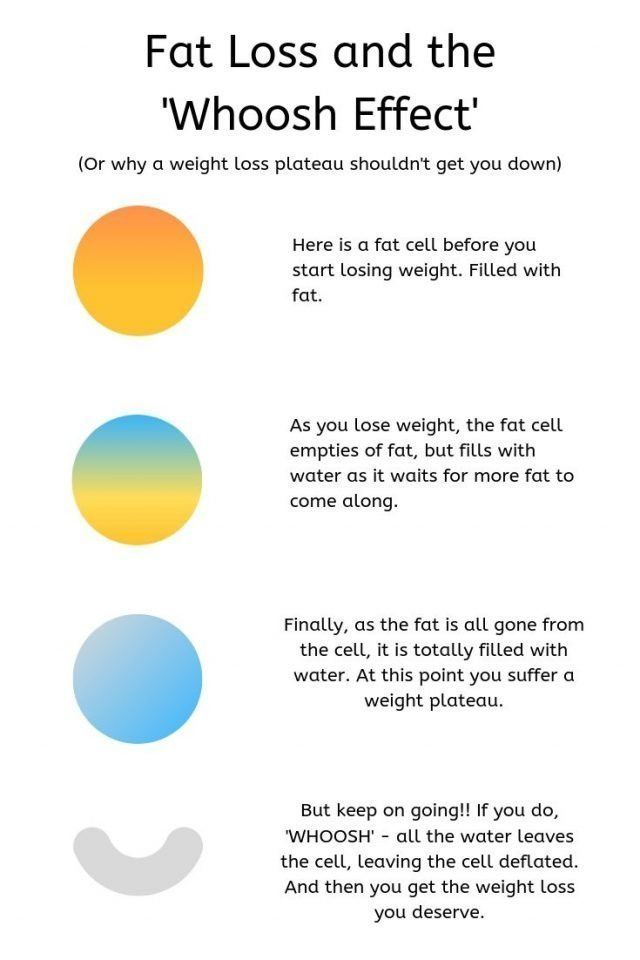 Quand tu pètes tu perds du poids Un bon sommeil aide-t-il à perdre du poids