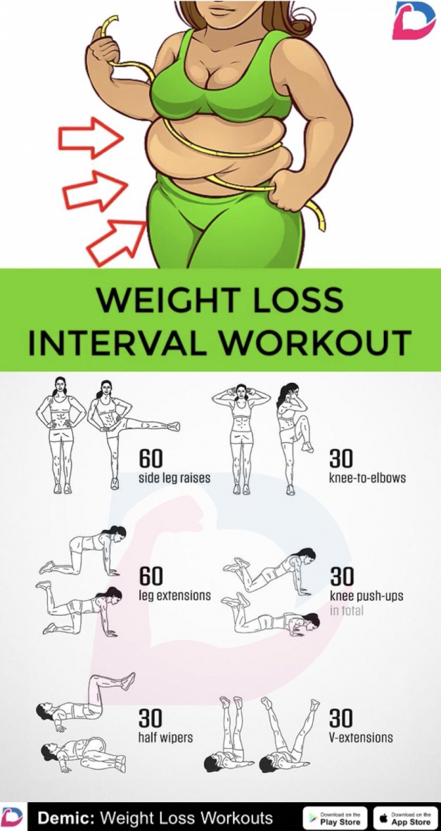 Calculer votre composition corporelle, vos besoins en calories et en macronutriments - Se réaliser