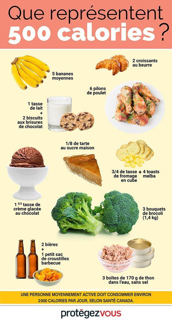 révolution de la perte de poids comment perdre de la graisse rapidement et en toute sécurité