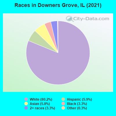 La manière vraie est exacte en bas du milieu - Downers Grove, IL, USA - FLEXCO