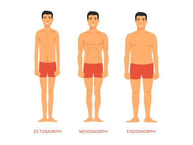 perte de poids métabolisme rapide