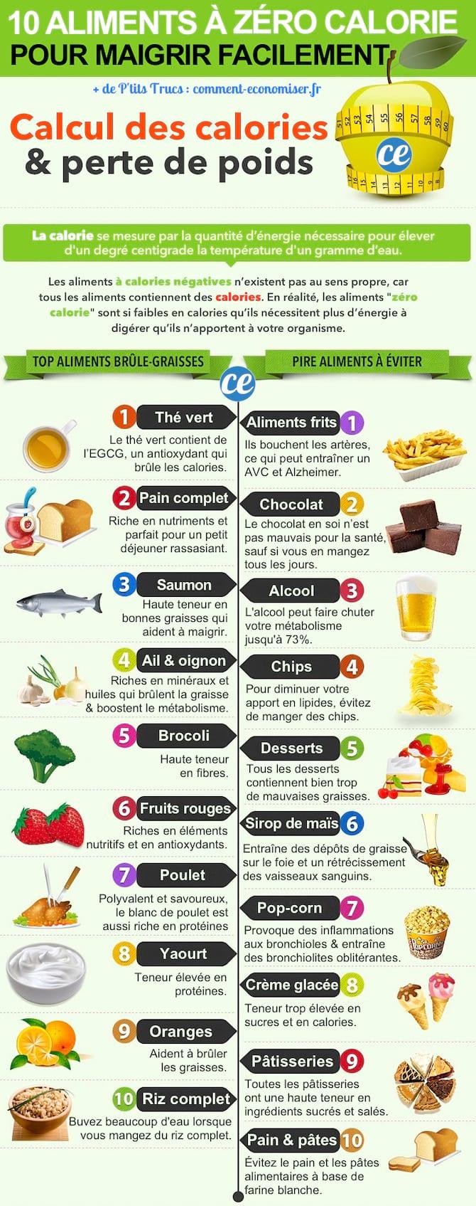 perte de poids saine en 21 jours