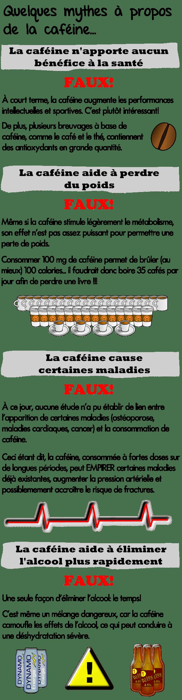 la caféine stimule-t-elle la perte de poids