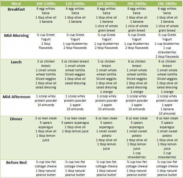 conseils faciles perdre la graisse du ventre rapidement