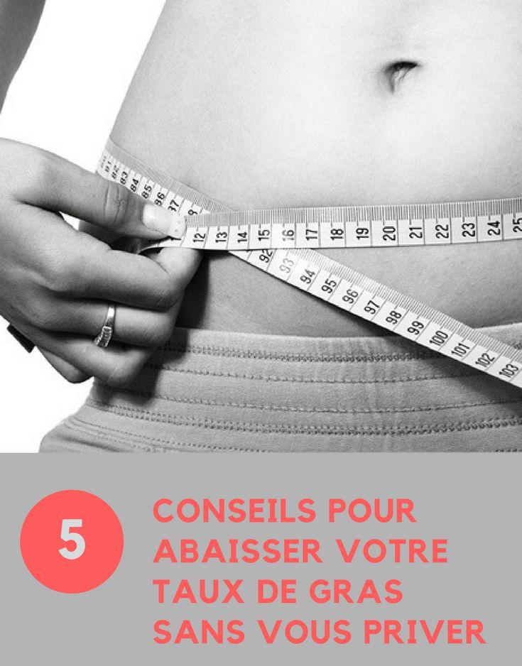 g perte de poids corporel