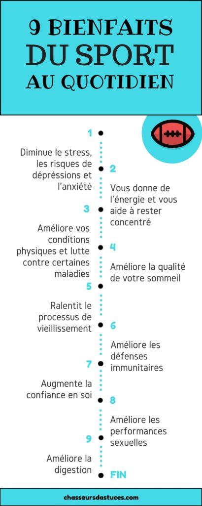différents défis de perte de poids