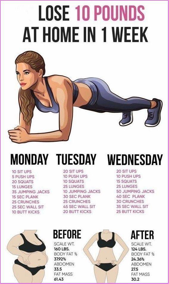 Pouvez-vous perdre du poids en faisant des push ups, comment la pompe...