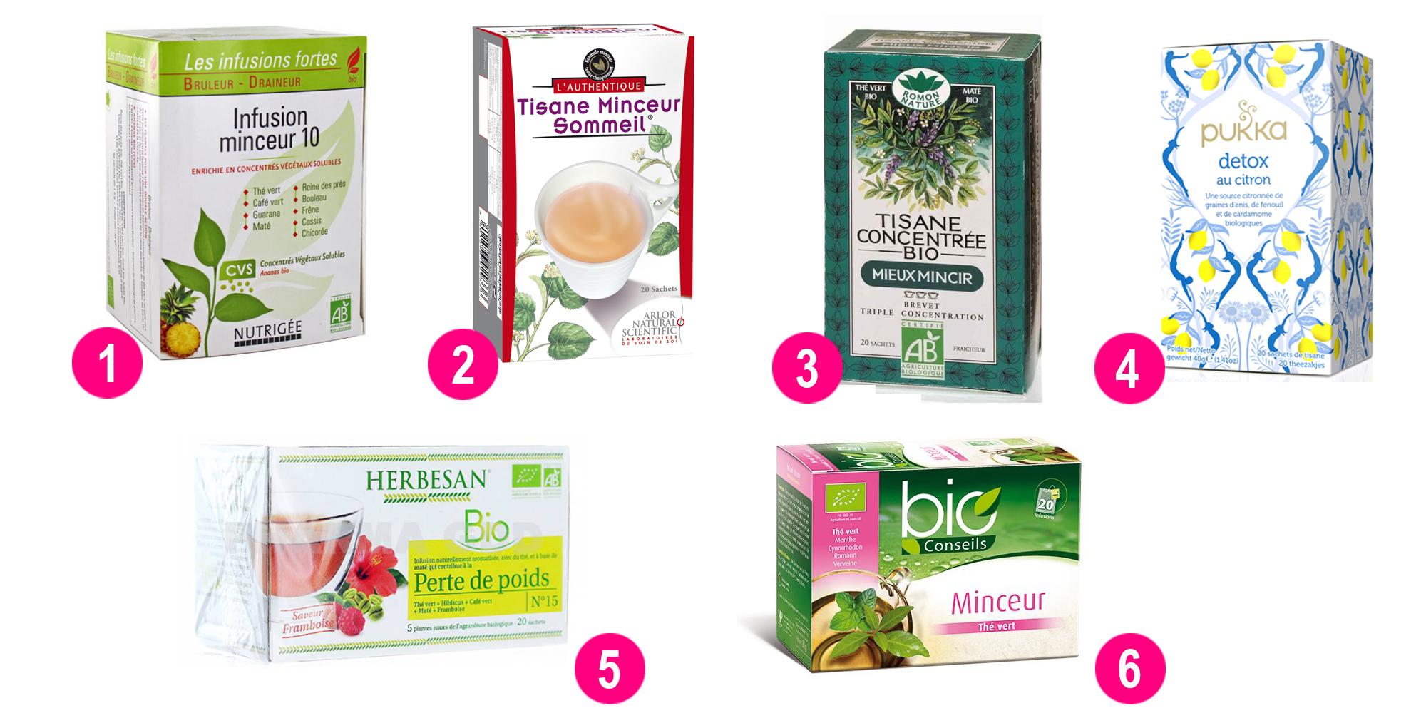 Maigrir avec du thé, ça marche ? | Fourchette & Bikini