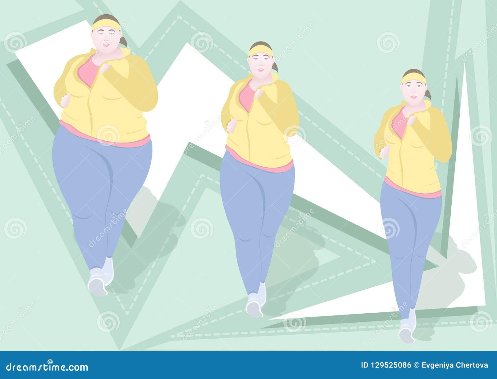 programme perte de poids 10 kilos
