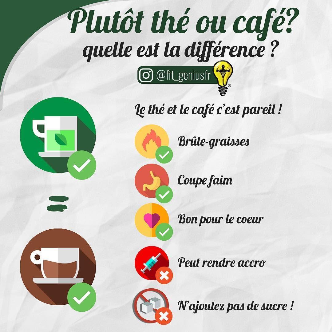 Boire du café pour maigrir ? Une enquête pour comprendre