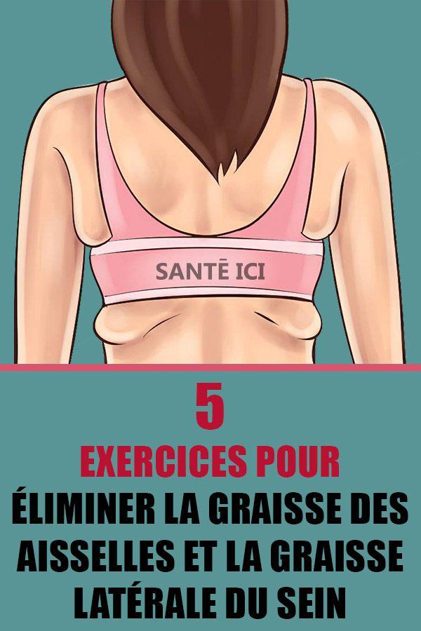 Comment perdre de la poitrine rapidement ? - gestinfo.fr