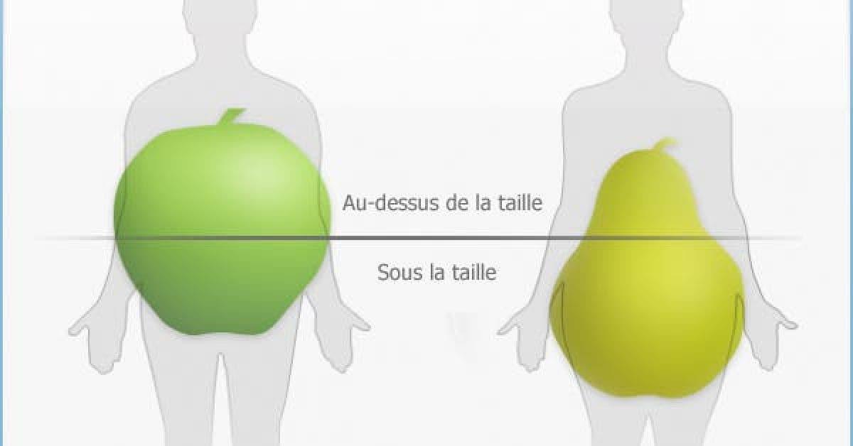 connaître votre type de corps perdre du poids perdez-vous du poids avec la polyarthrite rhumatoïde