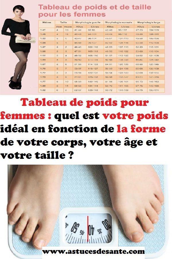 perdre du poids rapidement 101
