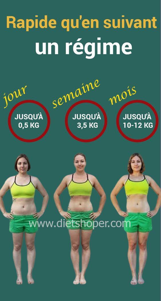 mince perte de poids rapide 3 mois perte de graisse spécifique au site