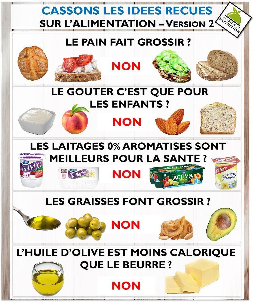 repas pour perdre du poids rapidement