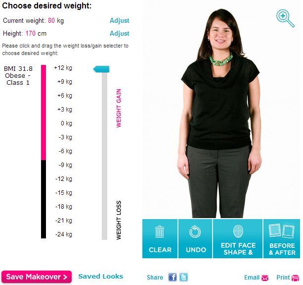 Comment créer un modèle virtuel de mes mensurations - gestinfo.fr