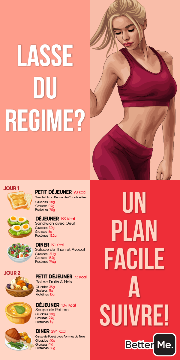 Perdre du poids : votre programme minceur pour maigrir