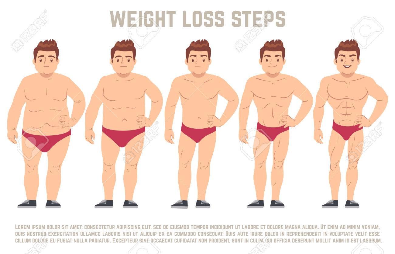 perte de poids dadderall