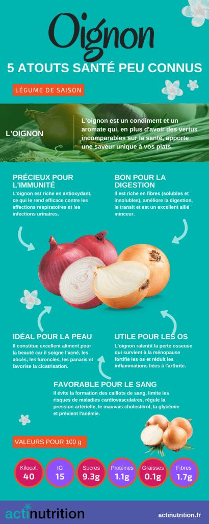 10 aliments détox pour maigrir - L'ail et l'oignon   Fourchette & Bikini
