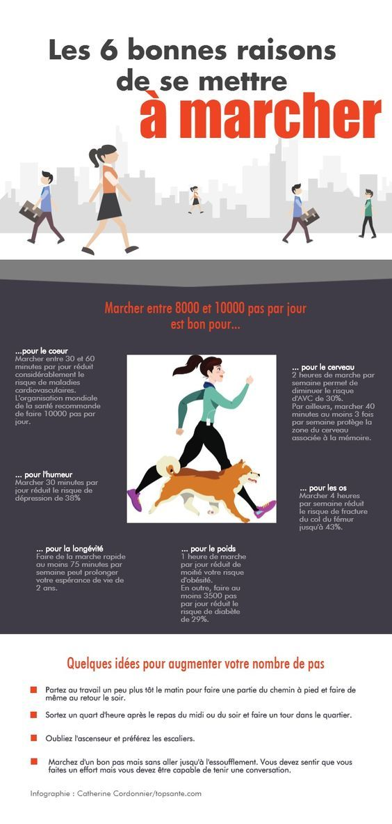 perte de poids rapide pour des raisons de santé