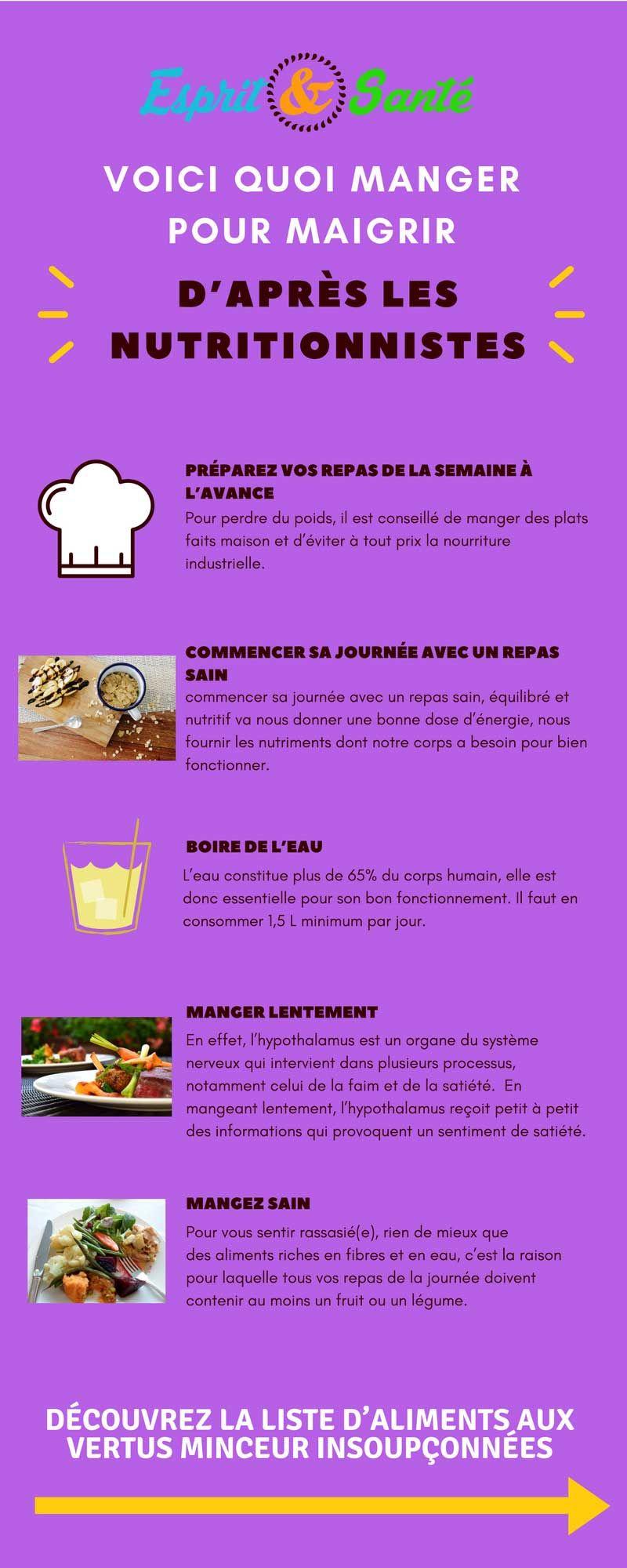 30 conseils tout bêtes pour manger mieux et perdre une taille