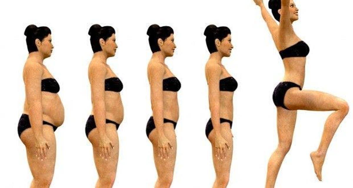 Résultats de la transformation de la perte de poids en 5 semaines
