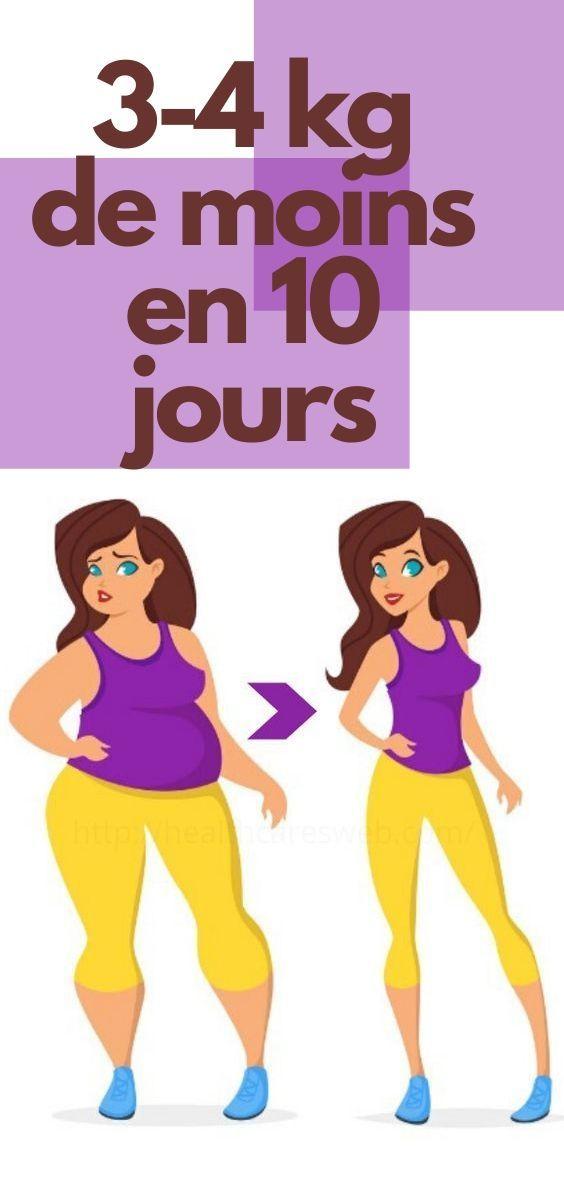 avis sur la perte de poids 4