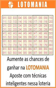 Les statistiques et les loteries
