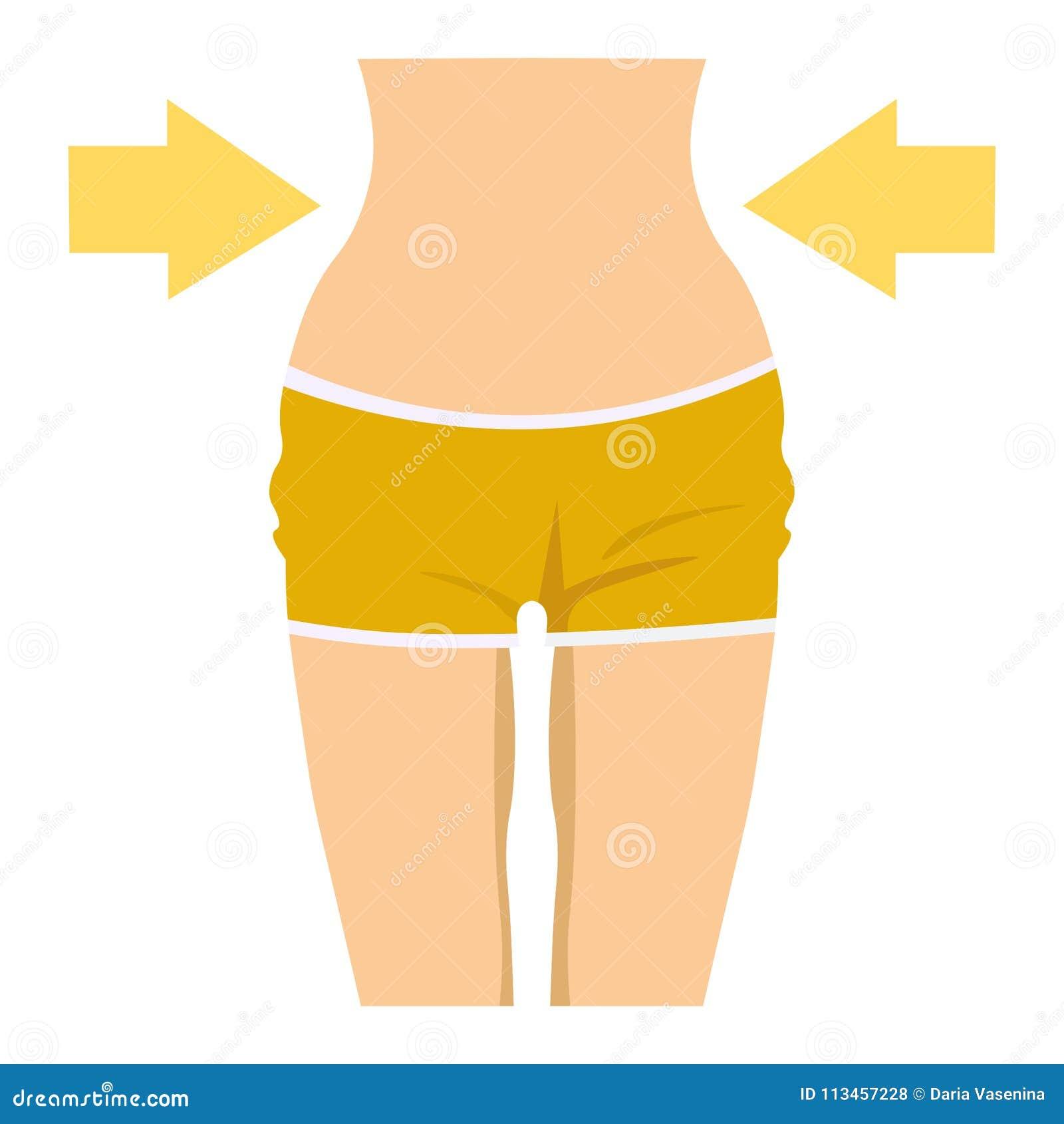 vecteur de perte de graisse le plus gros brûleur de graisse dAmérique