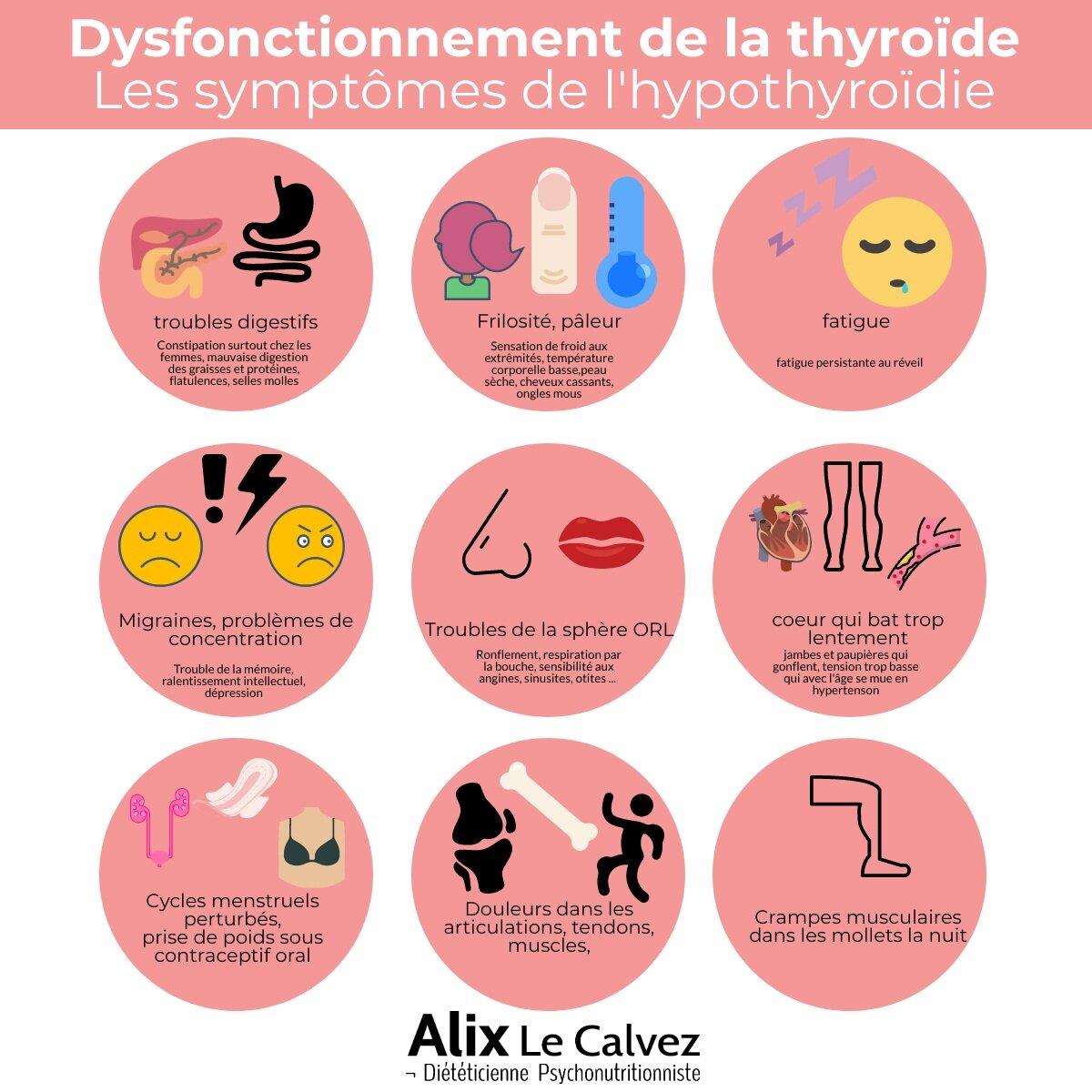 Comment utiliser Cytomel T3 pour perdre du poids - Myogen Blog