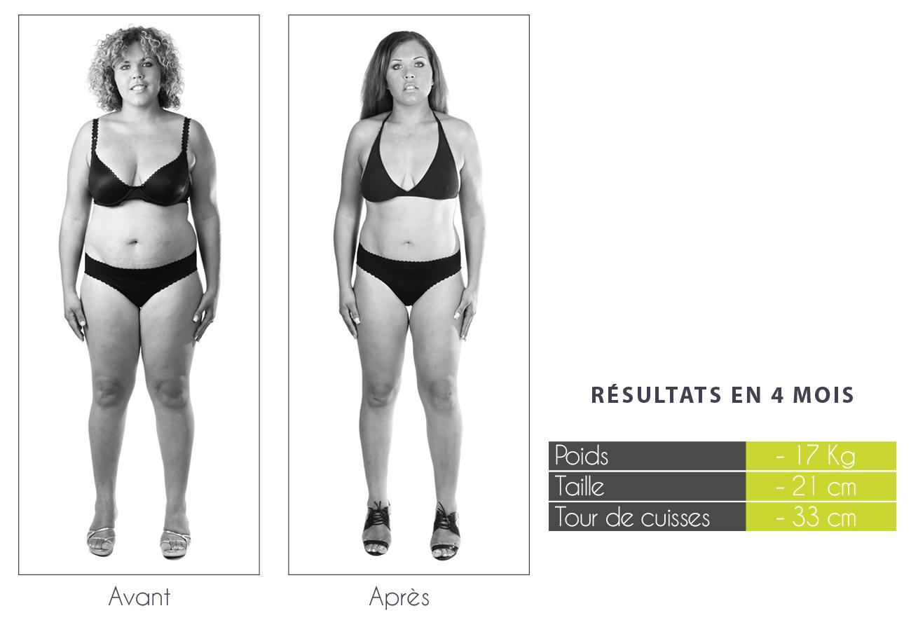 Résultats de la perte de poids sur 6 mois conseils de perte de poids en bas