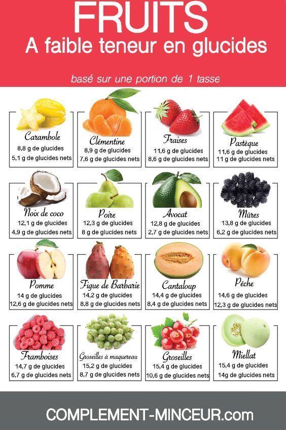 7 conseils pour débuter une perte de poids