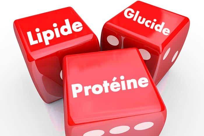 Brûler la graisse efficacement et la mesurer en 6 étapes