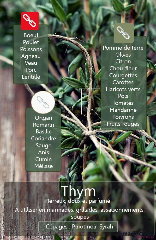 idées de Épices | épices, épices et herbes, recette