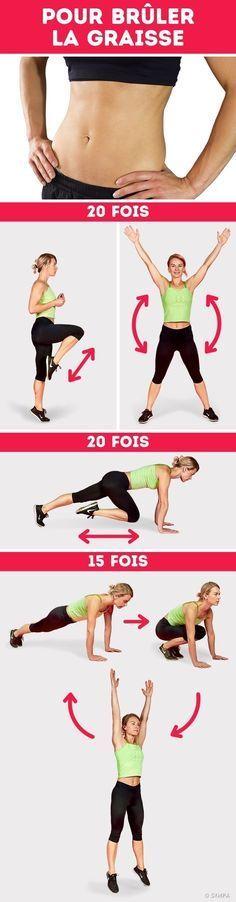 Est-ce que les exercices d'abdominaux aident à brûler la graisse du ventre? - gestinfo.fr