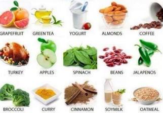 antioxydants brûlant les graisses
