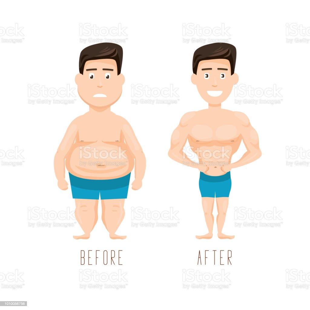 Un vecteur illustration de la notion de perte de poids d'un homme avant et après l'alimentation