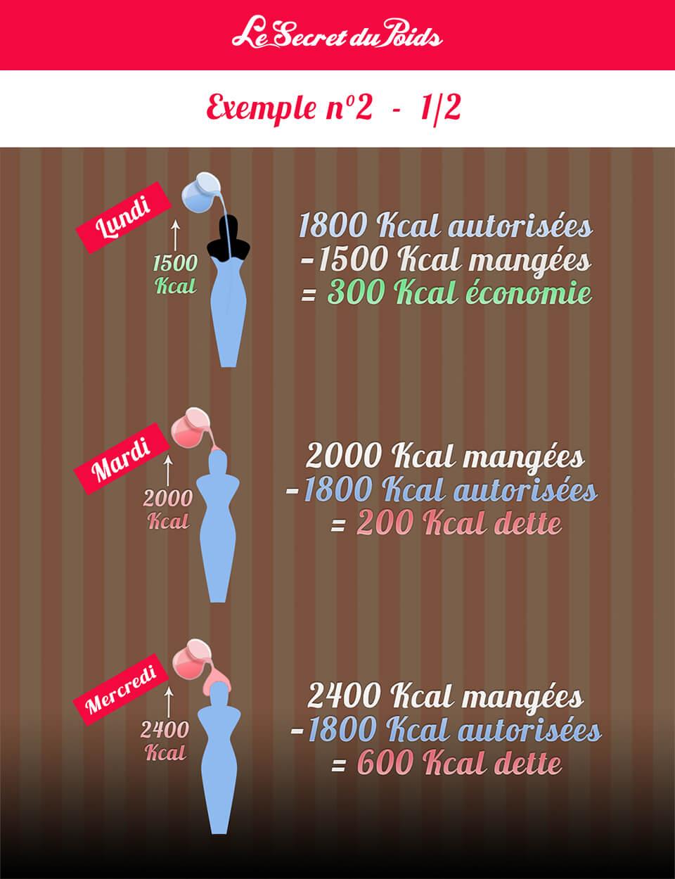 200 livres comment perdre du poids perte de poids en maltais