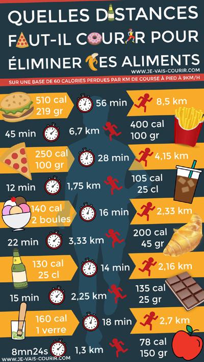 pouvez-vous manger des sushis pour perdre du poids perte de poids 12 jours