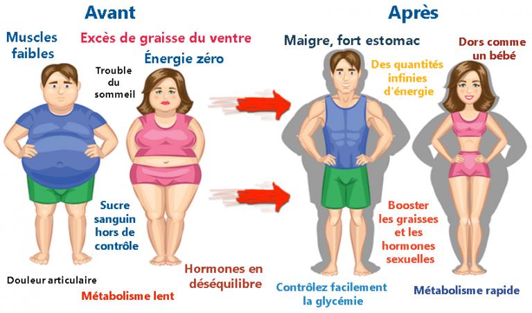 perte de poids à 11 mois perdre la graisse du ventre cla