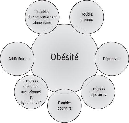 Sclérose latérale amyotrophique (SLA) : prévenir la perte de poids pour ralentir la maladie