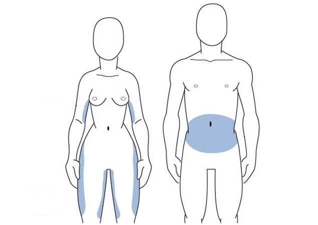 pouvez-vous perdre du poids avec le CBD enveloppement corporel pour perdre du gras