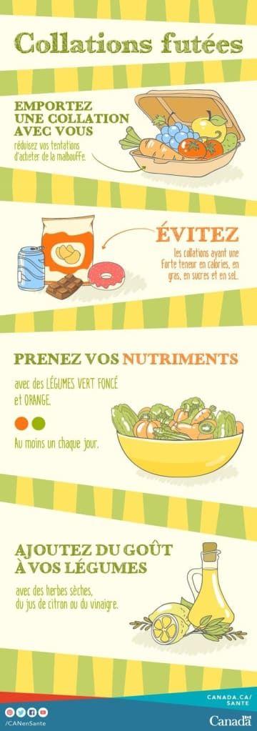 30 conseils tout bete pour manger mieux et mincir