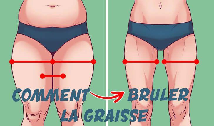 comment votre corps peut-il brûler les graisses