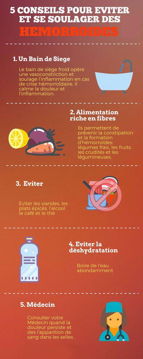 conseils pour éviter la perte de poids