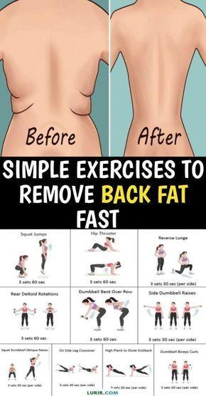 perdre de la graisse dans le corps